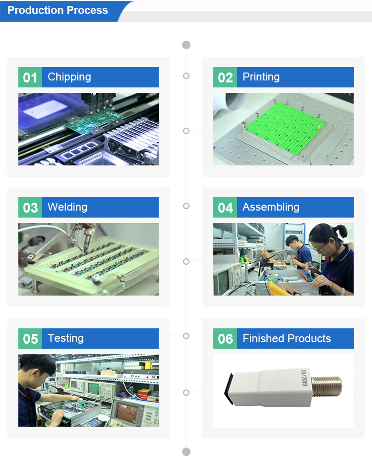 Yatai Factory direct ftth catv passive optical node receiver