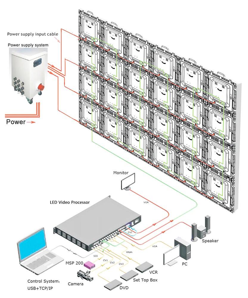 576x576mm led panel for indoor fixed installation or. Black Bedroom Furniture Sets. Home Design Ideas