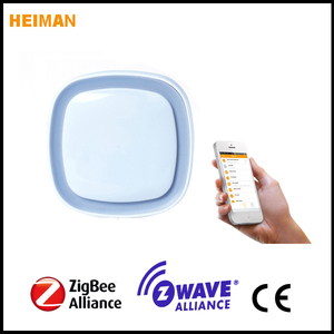 HEIMAN New Smart Home IOT Wireless ZigBee/Zwave/PIR Motion Sensor for Home Security System
