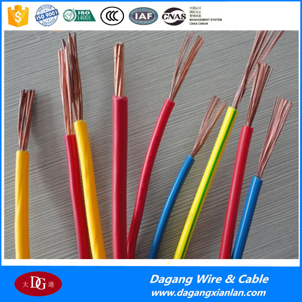 Stunning Wiring Cable In House Contemporary - Everything You Need to ...
