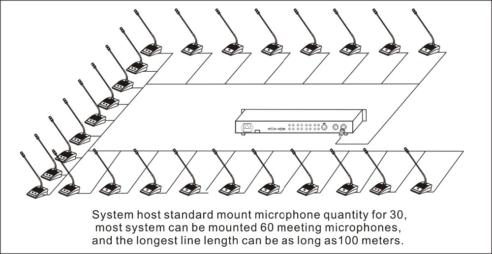 Wired conference system video and auio meeting room equipment sm312 wired conference system video and auio meeting room equipment sm312 singden asfbconference2016 Choice Image