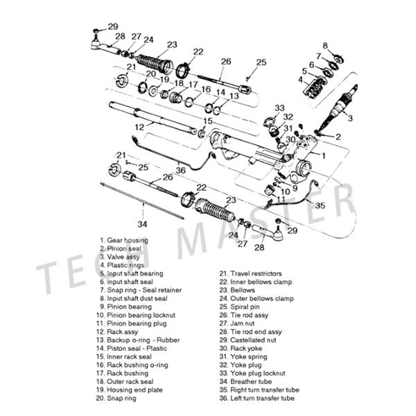 Lowest Price Power Steering Gear Rack Assy For Land Cruiser Fzj80