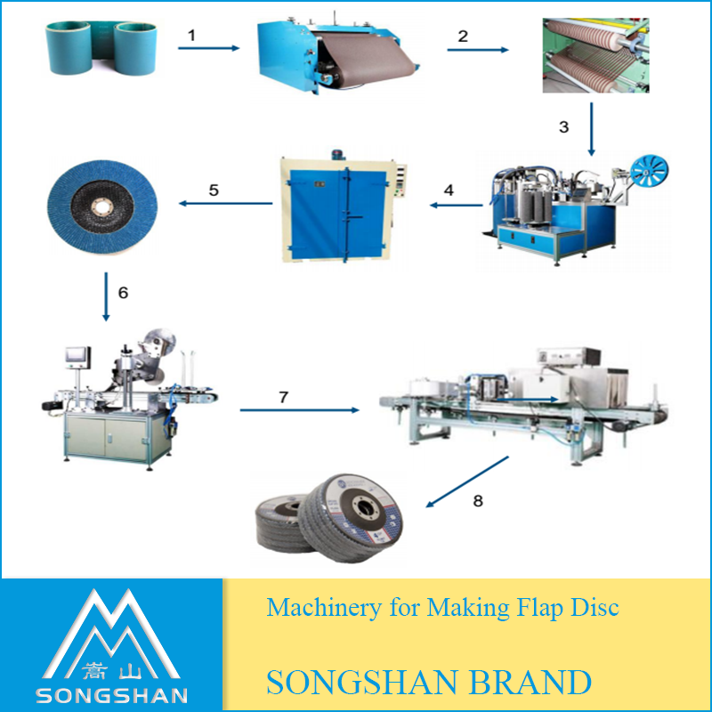 China Best Coated Abrasive Machine Supplier Whole Line of Flap Disc Making Machine