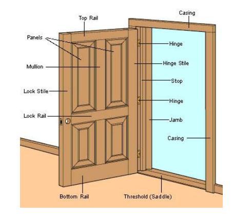 Swing Design Frames