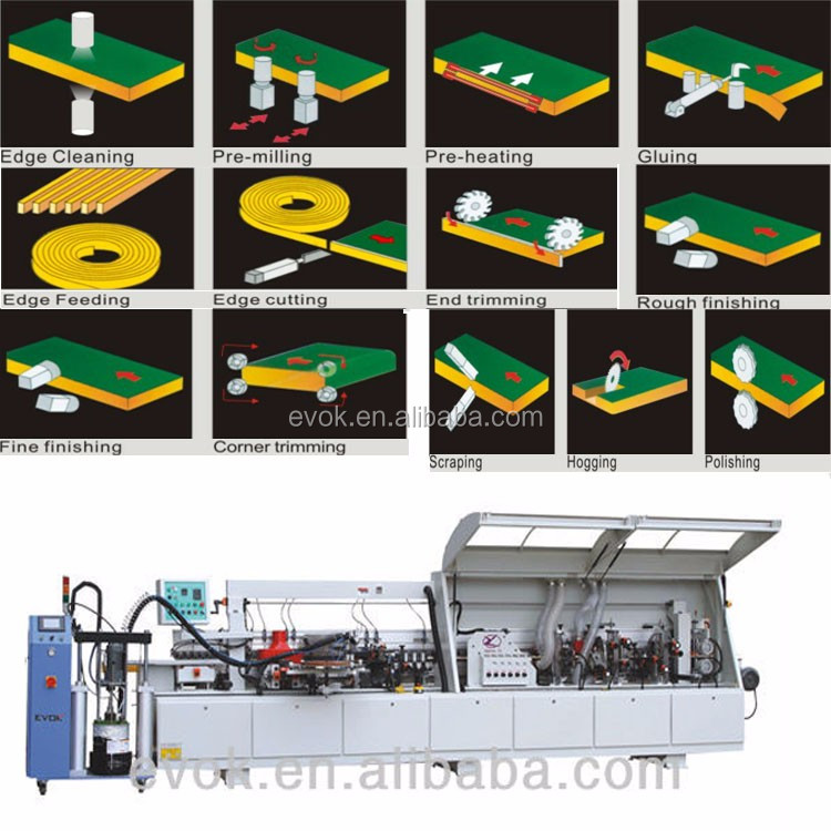 Guaranteed quality Food grade abs edge banding machine