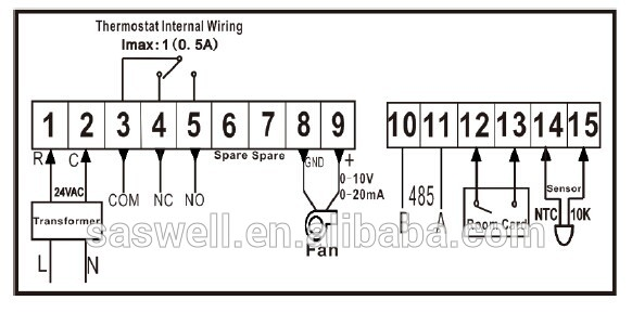 HTB1anf3FFXXXXXCapXXq6xXFXXXG modbus digital 0 10v fan coil unit thermostat buy fan coil unit fcu control wiring diagram at n-0.co