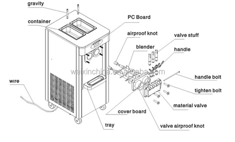 soft ice cream machine wiring diagram soft diy wiring diagrams soft ice cream machine wiring diagram description compressor industrial soft ice cream making machine