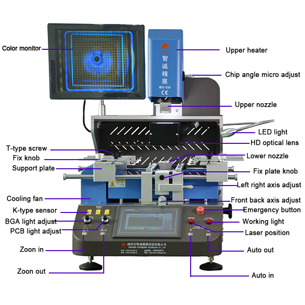 WDS-650 bga rework station