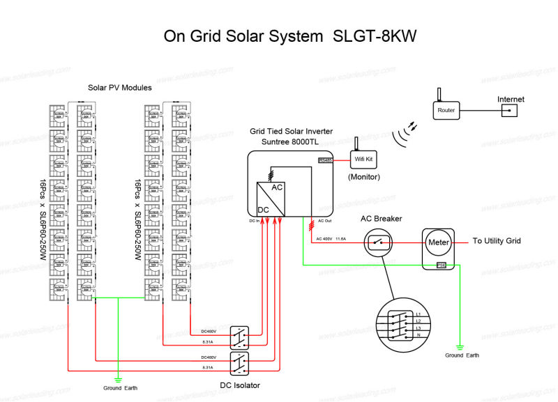 pv loop diagram pv line diagram solar roof tiles 8kw grid-tie solar panel systems for all ...