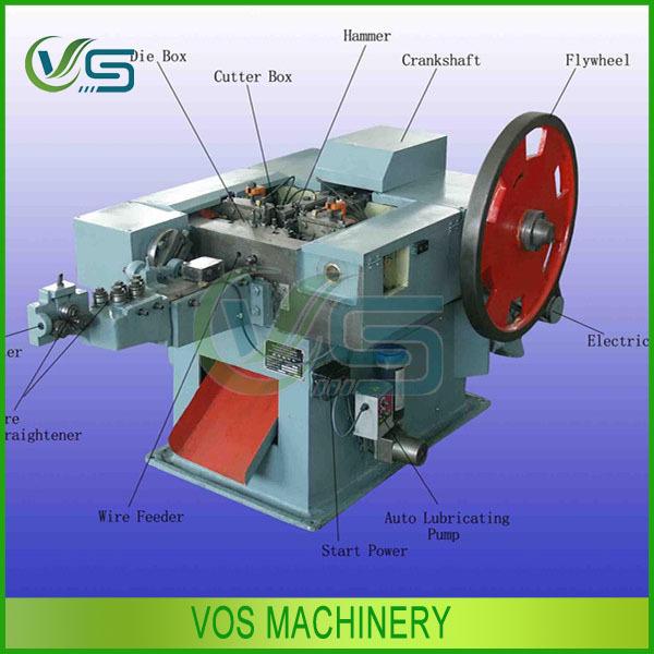 High Working Efficiency Nail Making Machine In China,China ...