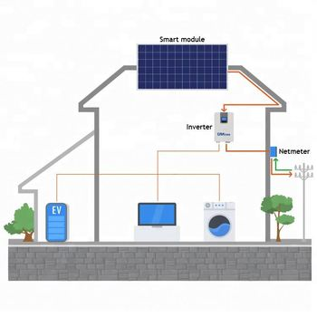 5KW 6KW 8KW 10KW 15KW home solar power system complete house energy solar cell panels 5000 watt products