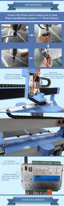 AKG1212C ATC CNC router price, China small atc cnc router