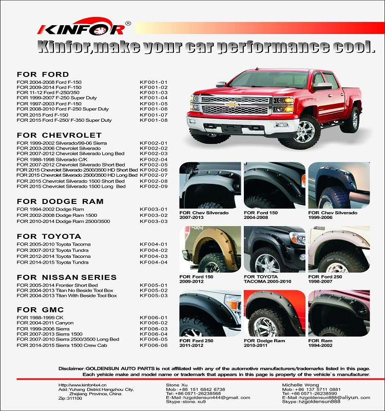 Injection Fender Flares, View injection fender fendes, KINFOR ...