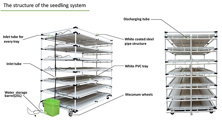hydroponic system 02