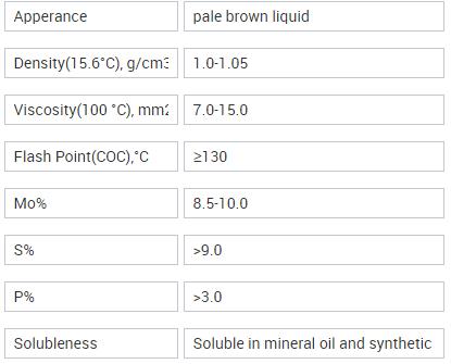 Lubricant use additive cas 72030-25-2 molybdenum dialkyldithiophosphate MoDTP liquid