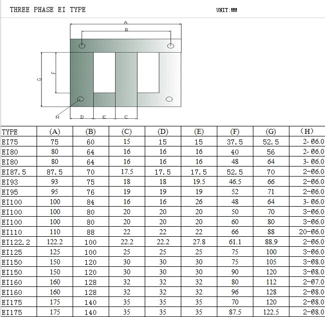 Principal Transformer Connections To Supply The System Voltages furthermore Ei List additionally Three Phase Transformer Chart together with Htb Ocvwnfxxxxc Xvxxq Xxfxxx in addition Nameplate. on three phase transformer sizes standard