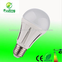 12w led underground lamps
