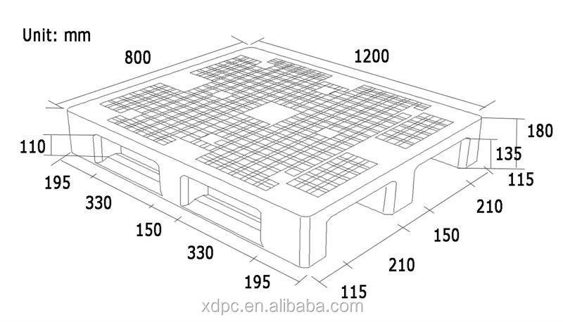 gr e europalette us paletten abmessungen industriewerkzeuge ausr stung topfuntersetzer. Black Bedroom Furniture Sets. Home Design Ideas