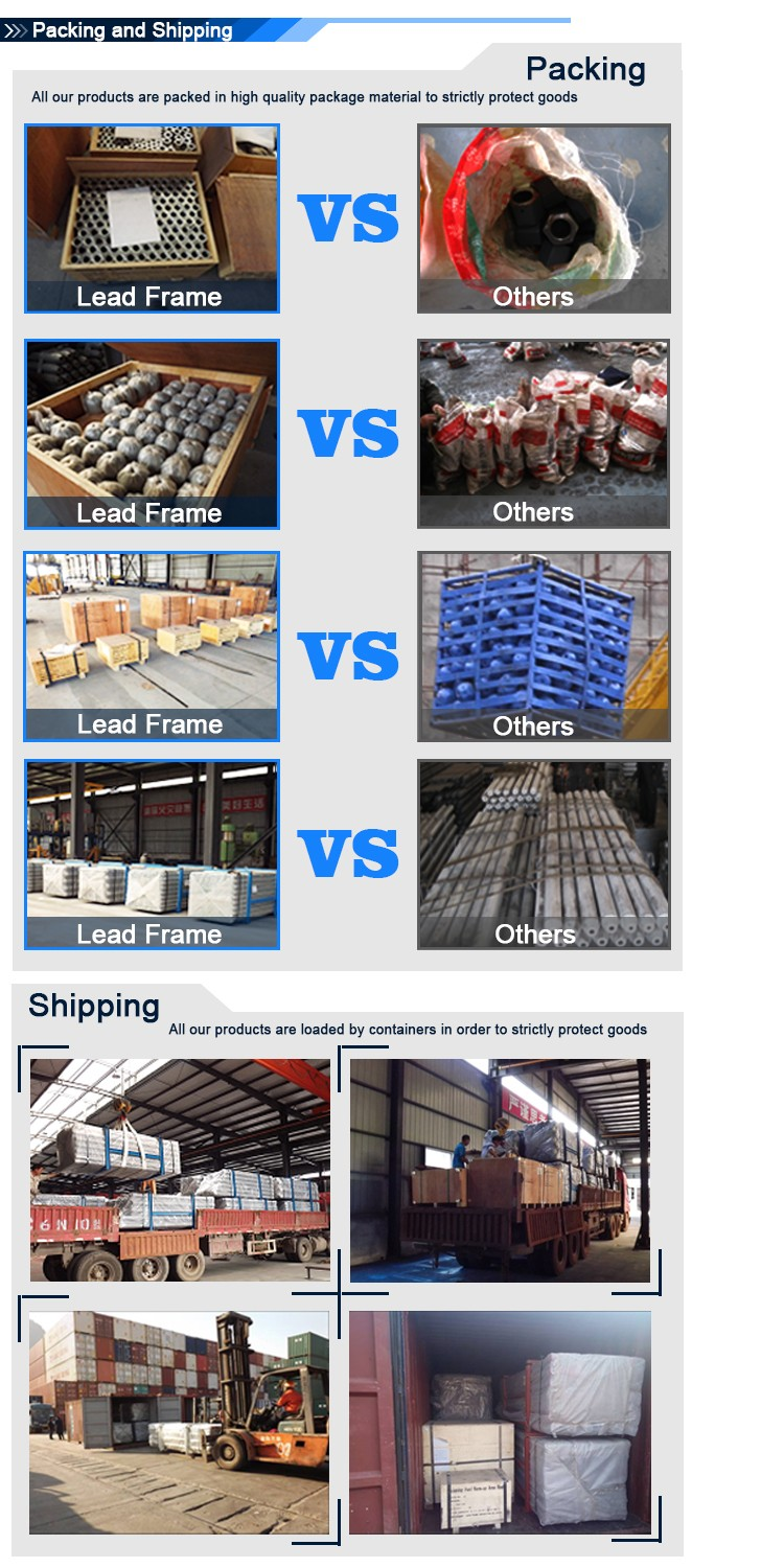 China Q235 or Q345 Steel Structure Light Gauge Steel Framing