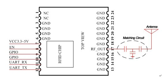 small size cheap uhf rfid reader module for portable rfid