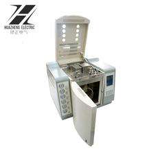 China Gas Instruments, China Gas Instruments Manufacturers