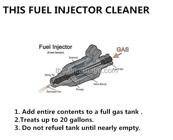 engine flush treatment pump injection line car additive gas petrol diesel cleaning best system fuel injector cleaner