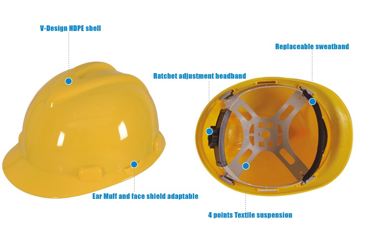 DT-T008 HDPE safety helmet with goggles for taiwan& malaysia