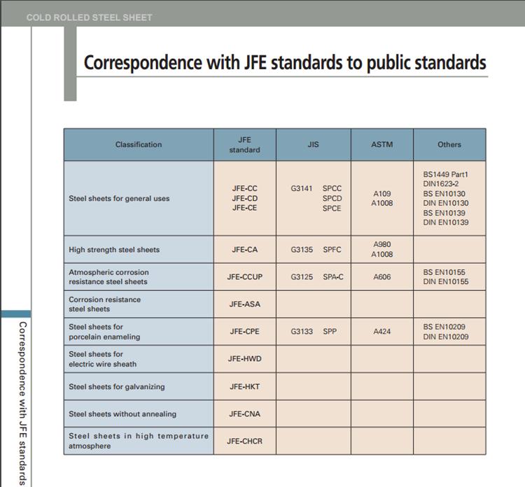 ASTM A109 PDF