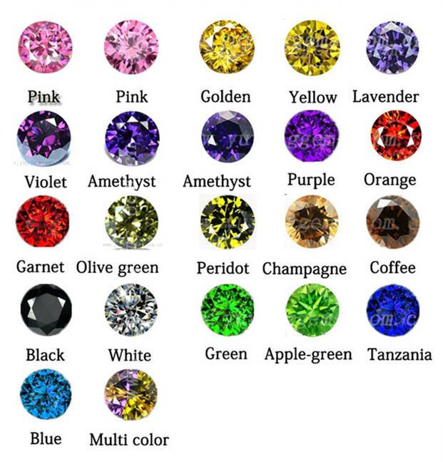 price of emerald cut blue topaz gemstone per carat buy