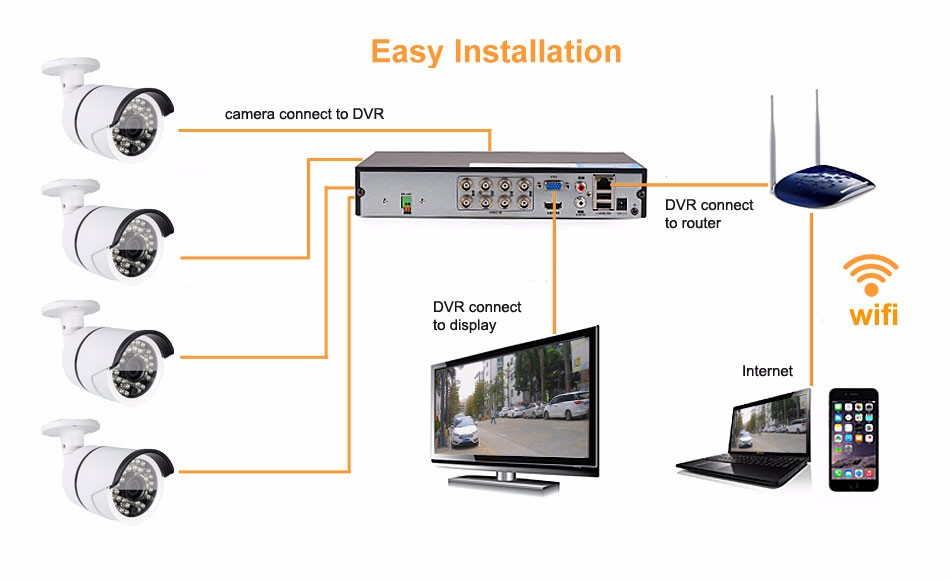 High Quality 720p 1.0mp Wireless Wifi Outdoor Ip Camera P2p Cctv Security Surveillance System 4ch Nvr Kit