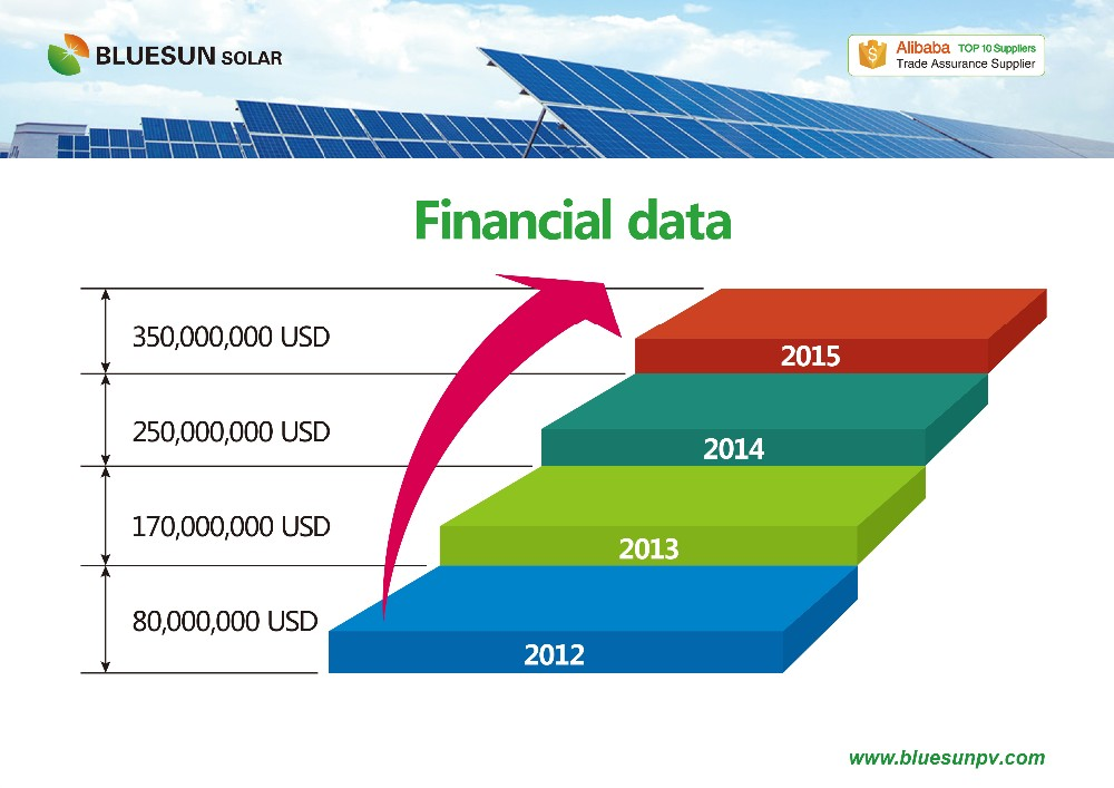 Usa Home Installation 10000watts Solar System Solar Panels ...