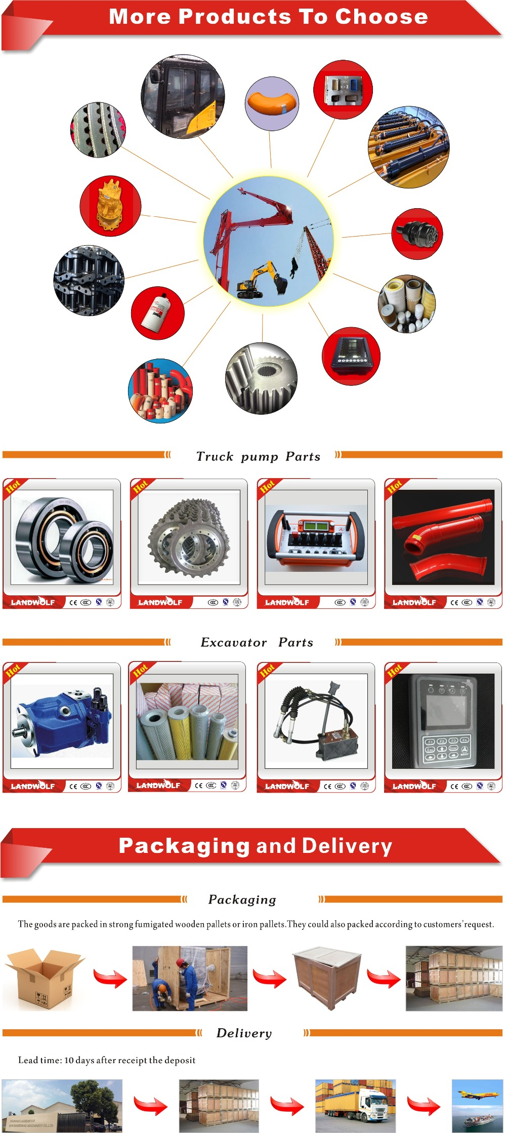 High Quality Made In China For Sany Construction Machinery ...