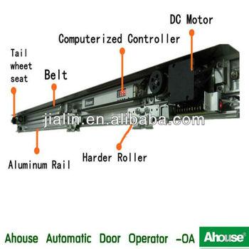 Heavy Duty Sliding Door Runnerssliding Door Systemssliding Gate