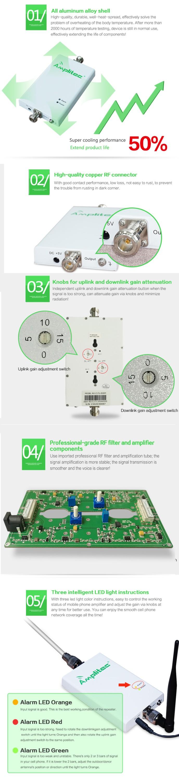 10dBm Amplitec Pico Repeater BTS Repetidor 800 MHz IDEN Ponsel Sinyal Booster
