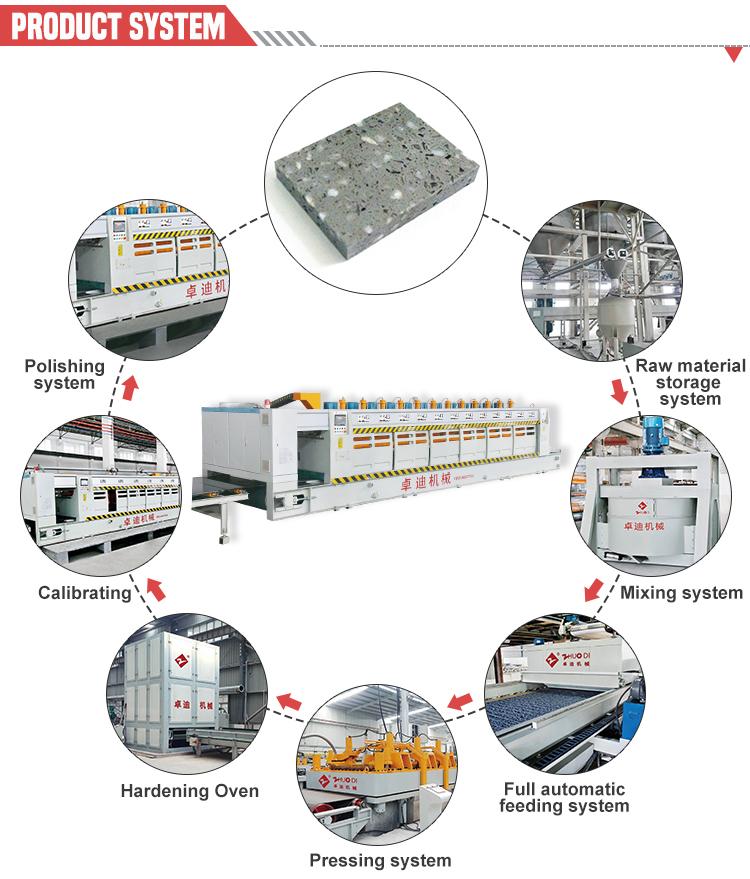 Zhuodi बहुक्रिया टाइल कटर ग्रेनाइट संगमरमर countertop मशीन