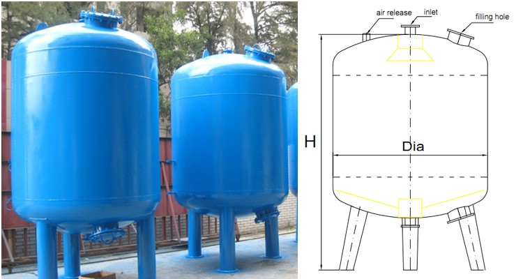 how to change water filter on water tank