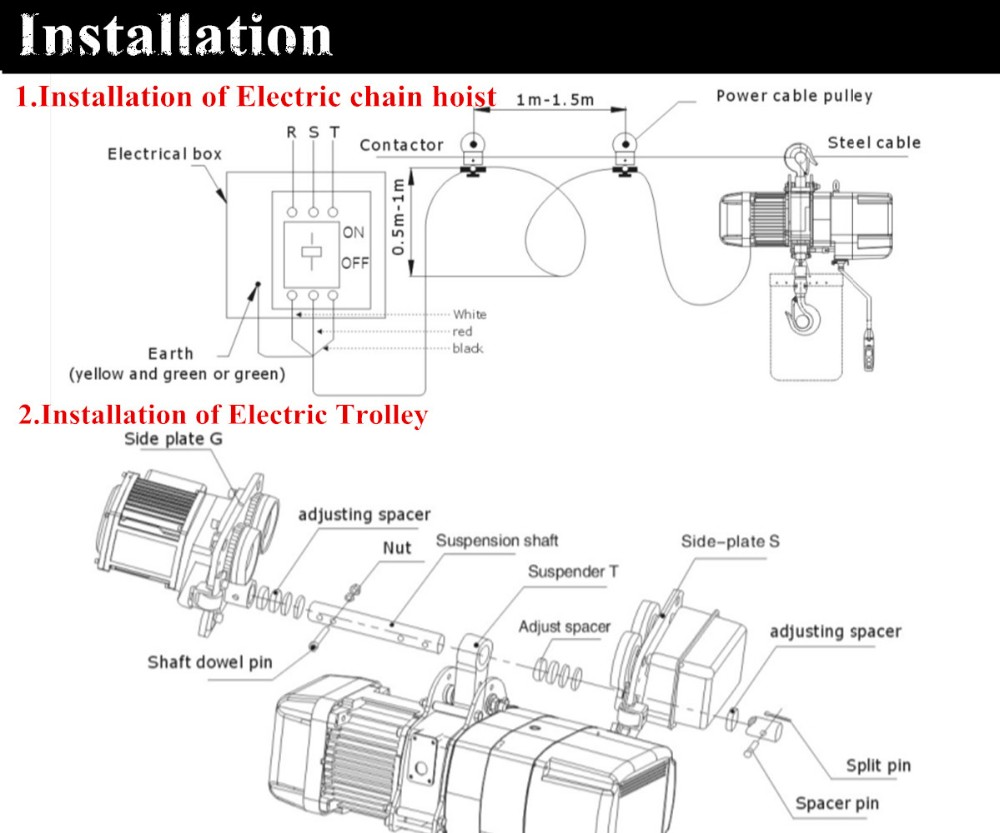 kito electric chain hoist wiring diagram yale electric chain hoist wiring diagram kito electric chain hoist wiring diagram - somurich.com