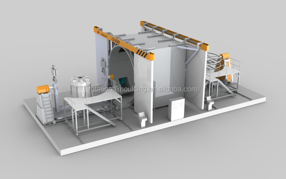 axial rotational moulding machine