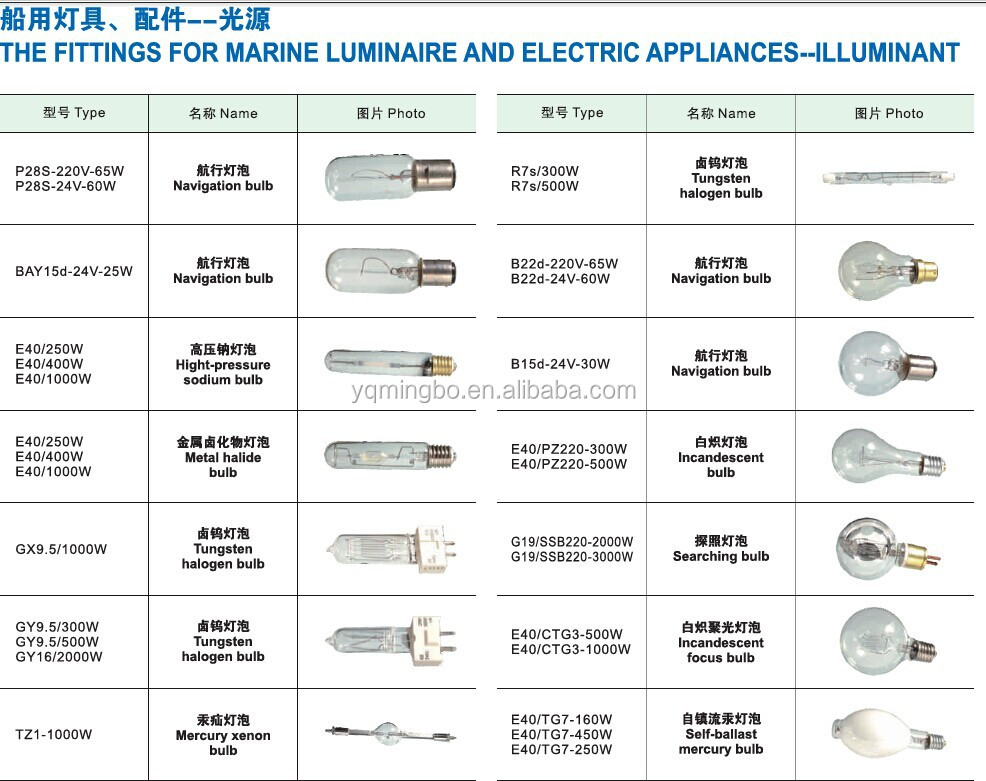 China High Lumen Ballast 400w Sodium Led Lamp For Search Light And ...