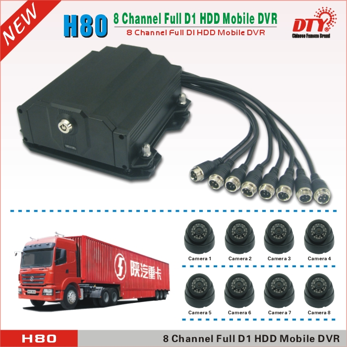 3g Dvr With Sim Card,Dual Stream Network Transmission H.264 ...