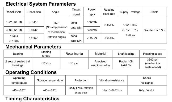 18mm Shaft 360 Degree Measurement Hall Effect Hall Angle Sensor - Buy Hall  Angle Sensor,360 Degree Hall Angle Sensor,18mm Hall Effect Angle Sensor