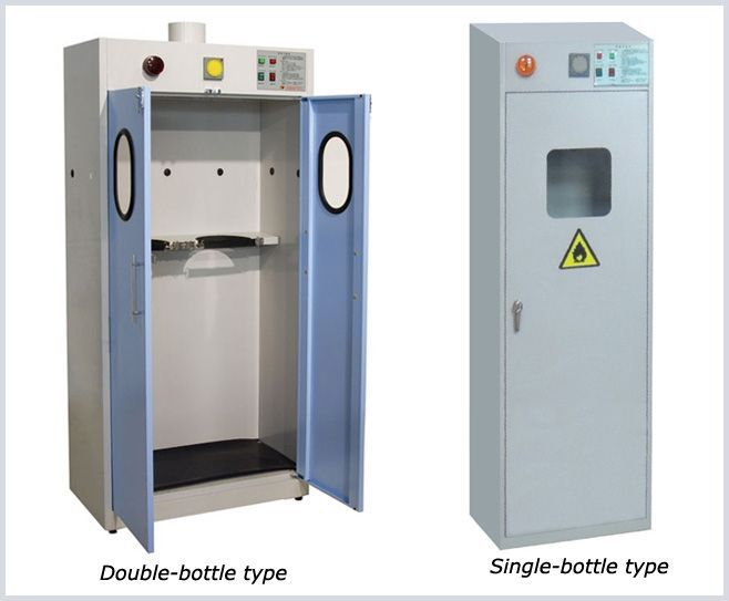 Laboratory Safety Anti Fire Lab Gas Cylinders Storage Cabinets With Gas  Leaking Alarm