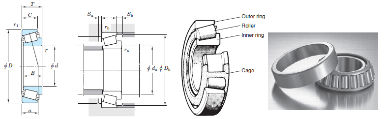 Tapered Roller Bearing Size Chart Koyo Bearing Lm102949 10