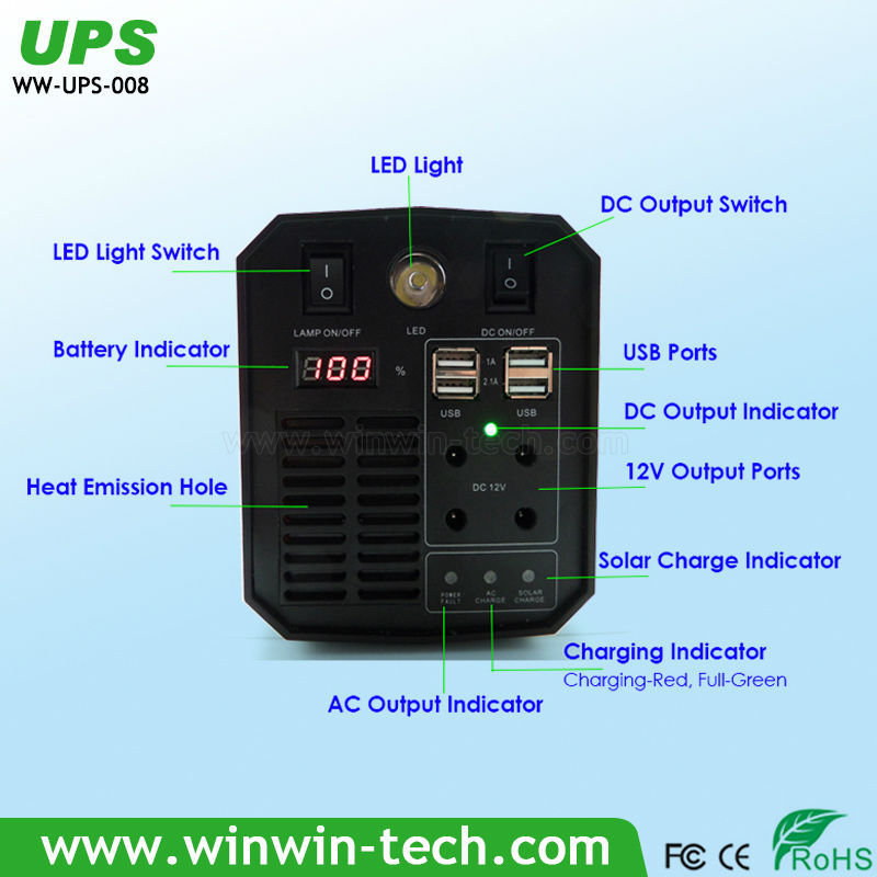 home solar systems pcm ups