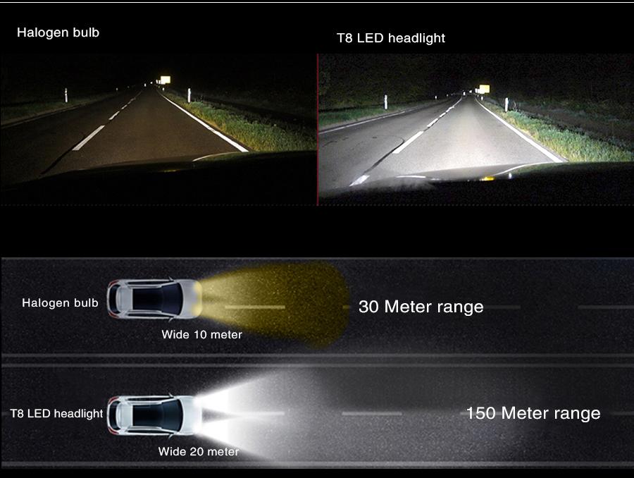 Oem lm dc v v zes t led h car led headlight h h h hb