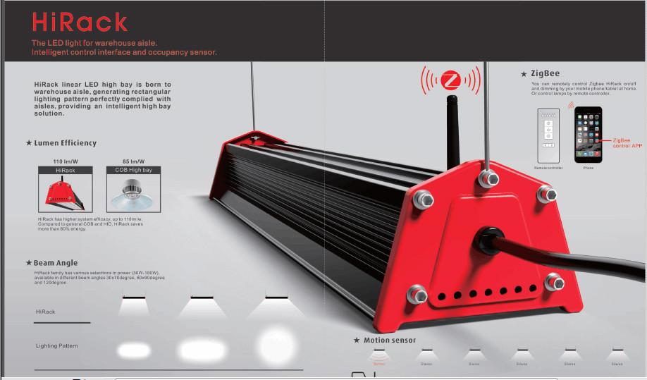2015 New Industrial Led Lighting High Power High Bay Lighting ...