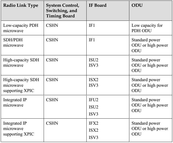 Huawei Optix Rtn 980 Radio Microwave Link Transmission Equipment