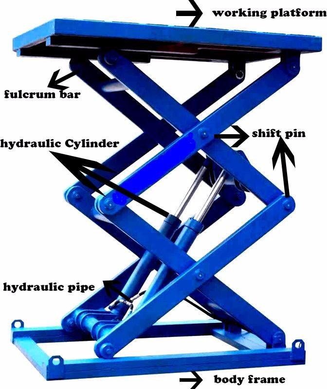 how to make a lifting platform