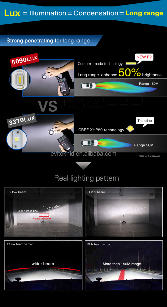 Car Lights Led Headlight F2 Car Auto Headlight H4 H7 H11 9005 H1 H3 Led Headlight Globes 72W 12000LM