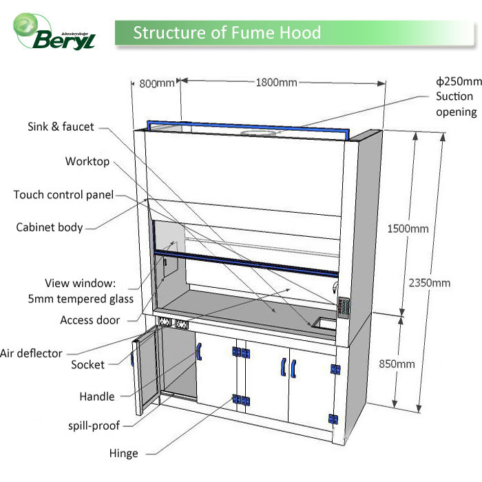 Air Clean Equipments Exhaust Ductless Lab Duct Fume Hood